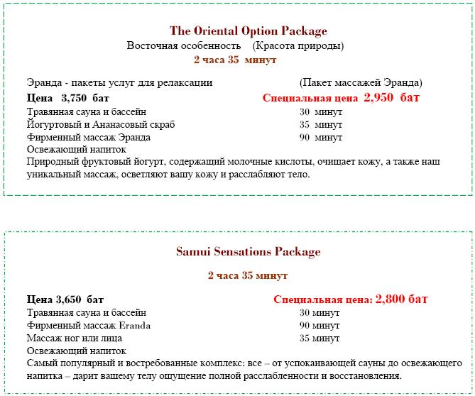 Eranda Herbal Spa программа