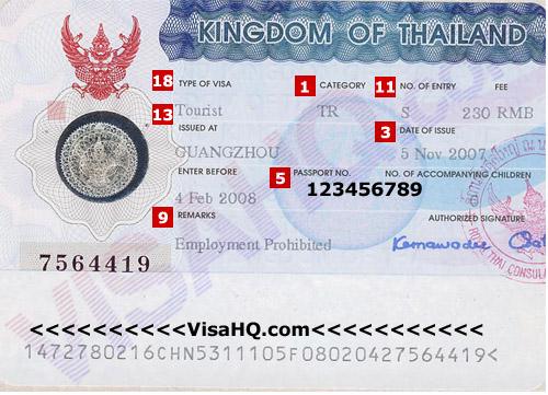 Thailand-visa